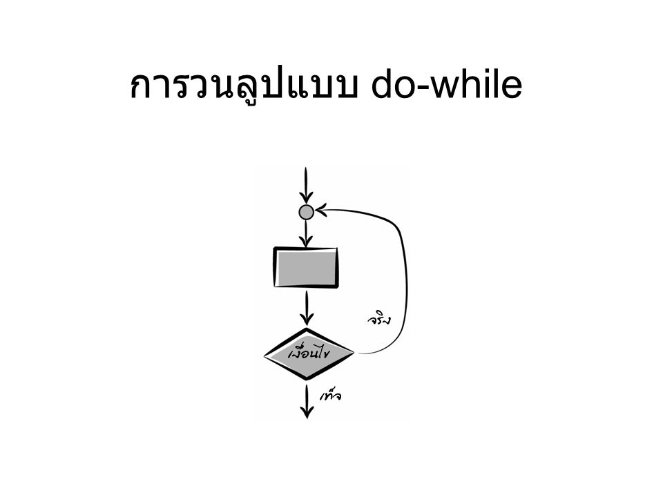 การวนลูปแบบ do-while