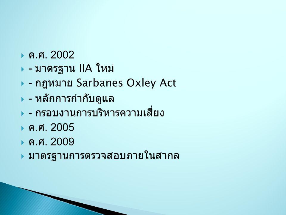  ค. ศ. 2002  - มาตรฐาน IIA ใหม่  - กฎหมาย Sarbanes Oxley Act  - หลักการกำกับดูแล  - กรอบงานการบริหารความเสี่ยง  ค. ศ. 2005  ค. ศ. 2009  มาตรฐา