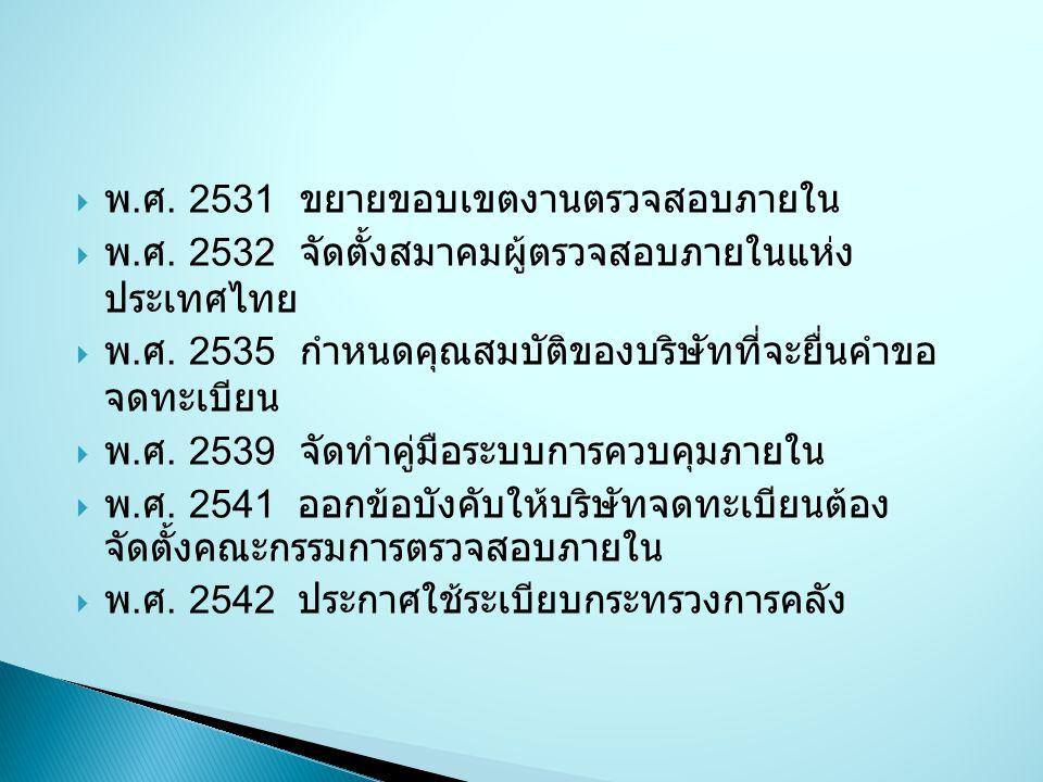  พ. ศ. 2531 ขยายขอบเขตงานตรวจสอบภายใน  พ. ศ. 2532 จัดตั้งสมาคมผู้ตรวจสอบภายในแห่ง ประเทศไทย  พ. ศ. 2535 กำหนดคุณสมบัติของบริษัทที่จะยื่นคำขอ จดทะเบ
