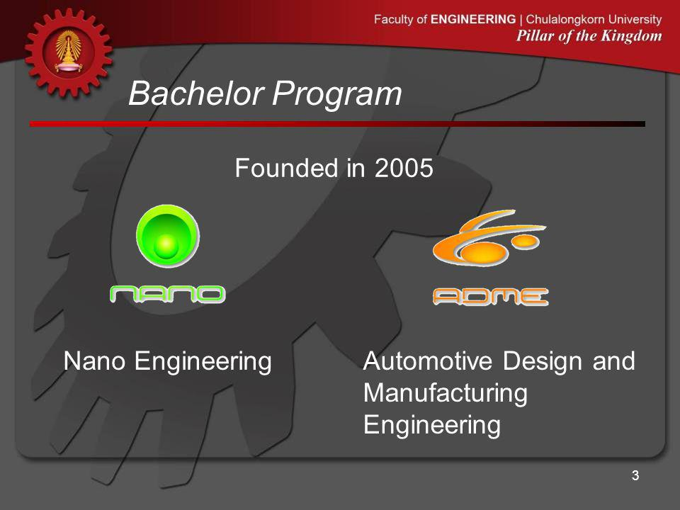 Bachelor Program 4 Information and Communication Engineering Aerospace Engineering Founded in 2006