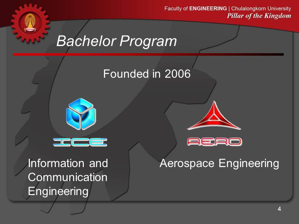 Accomplishments 45 Set up The 1 st AIAA student chapter in Thailand ISE Chulalongkorn University American Institute of Aeronautics and Astronautics (AIAA)