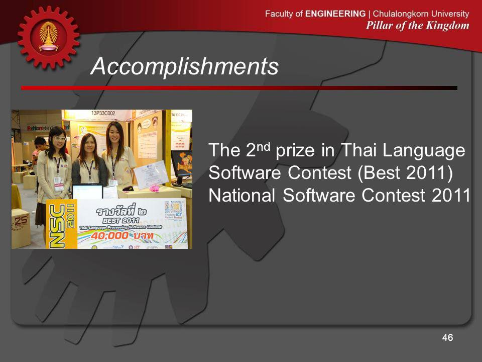 Accomplishments 46 The 2 nd prize in Thai Language Software Contest (Best 2011) National Software Contest 2011