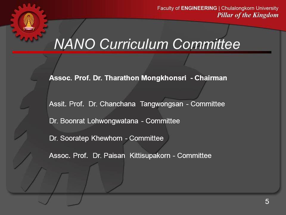 NANO Curriculum Committee Assoc. Prof. Dr. Tharathon Mongkhonsri - Chairman Assit. Prof. Dr. Chanchana Tangwongsan - Committee Dr. Boonrat Lohwongwata