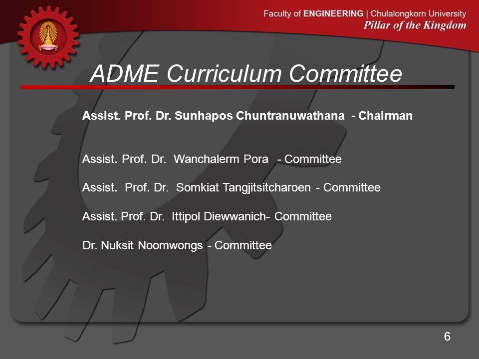 ICE Curriculum Committee Assist.Prof. Dr. Proadpran Punyabukkana- Chairman Assist.