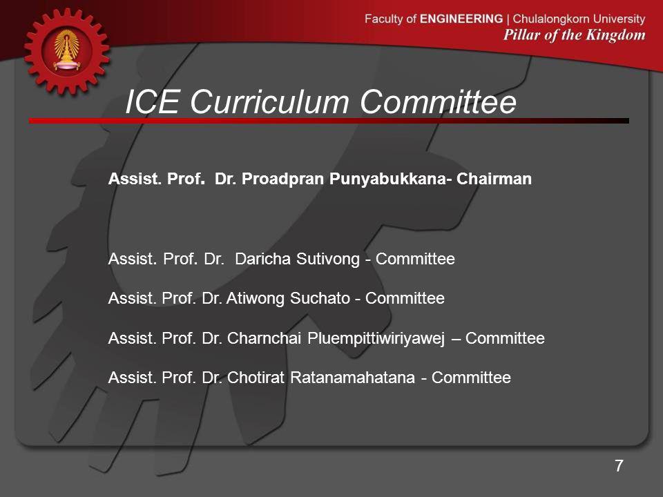 ICE Curriculum Committee Assist. Prof. Dr. Proadpran Punyabukkana- Chairman Assist. Prof. Dr. Daricha Sutivong - Committee Assist. Prof. Dr. Atiwong S