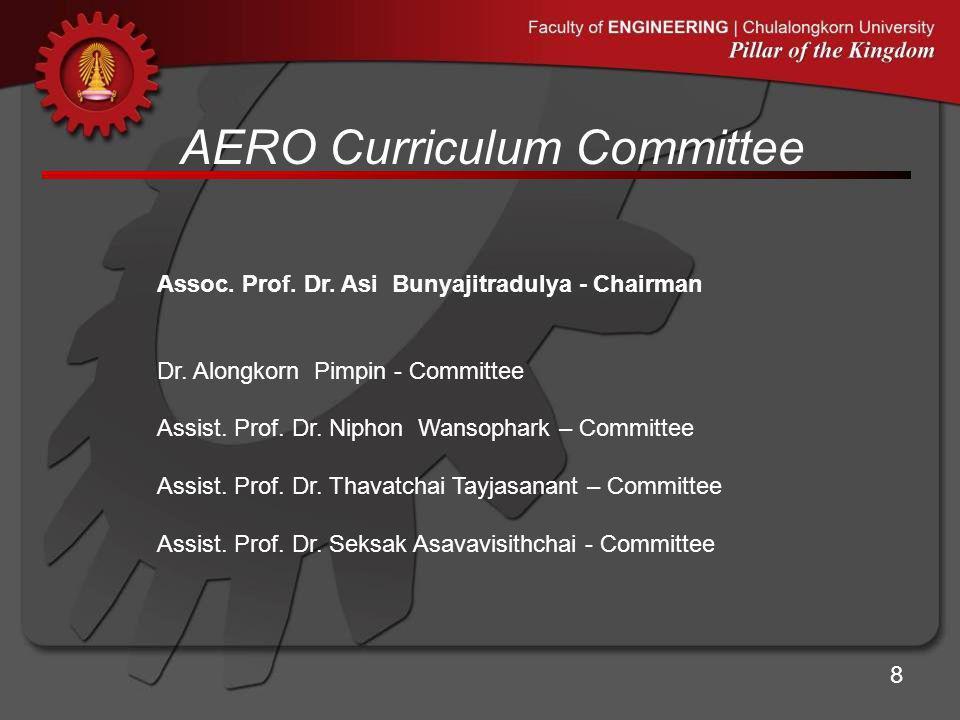 AERO Curriculum Committee Assoc. Prof. Dr. Asi Bunyajitradulya - Chairman Dr. Alongkorn Pimpin - Committee Assist. Prof. Dr. Niphon Wansophark – Commi
