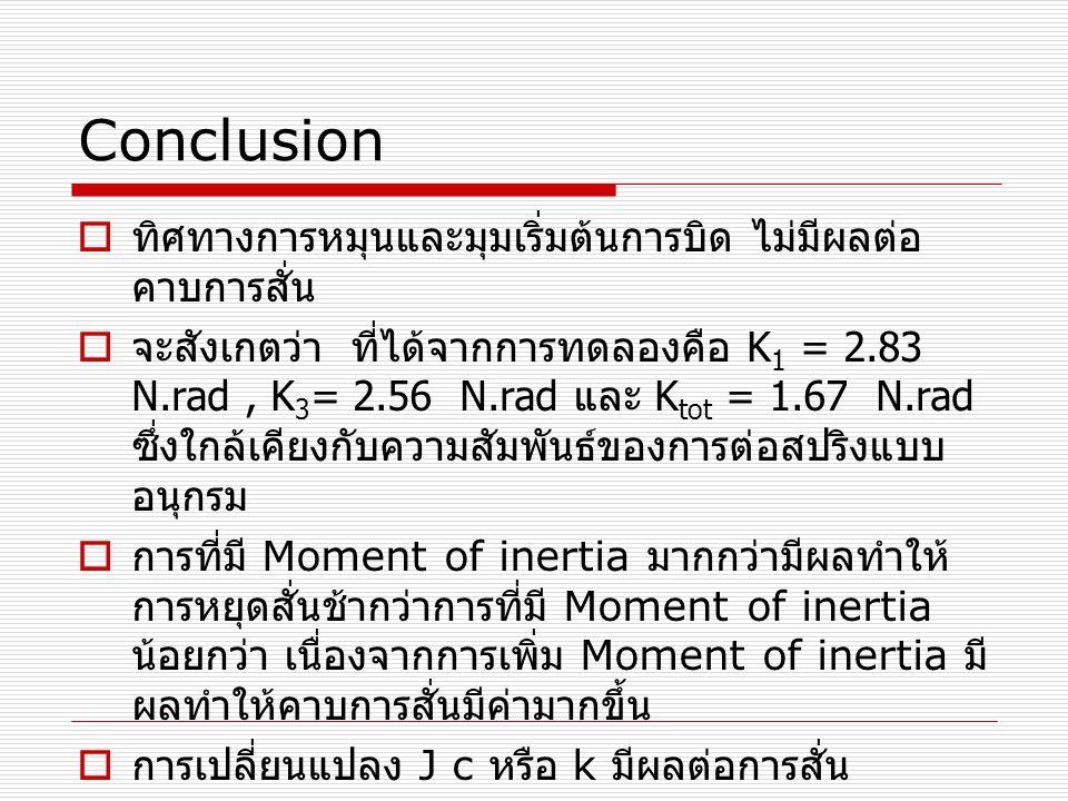 Conclusion  ทิศทางการหมุนและมุมเริ่มต้นการบิด ไม่มีผลต่อ คาบการสั่น  จะสังเกตว่า ที่ได้จากการทดลองคือ K 1 = 2.83 N.rad, K 3 = 2.56 N.rad และ K tot =