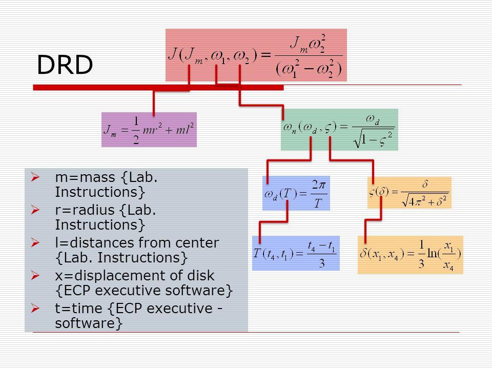 DRD  m=mass {Lab.Instructions}  r=radius {Lab. Instructions}  l=distances from center {Lab.