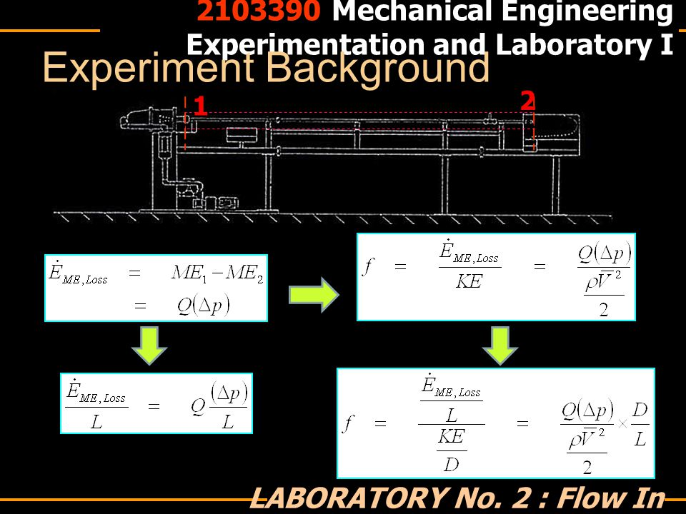 1 2 2103390 Mechanical Engineering Experimentation and Laboratory I LABORATORY No. 2 : Flow In Pipe : Section 6 Experiment Background