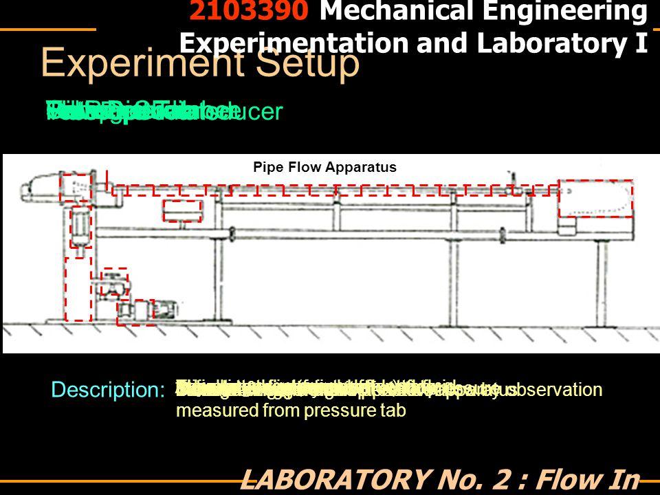 Experiment Setup อุปกรณ์ทดสอบการ ไหลในท่อ (Pipe flow Apparatus) ของไหลที่ใช้ทดสอบ : น้ำมัน ทำการวัดระยะเพื่อกำหนด ตำแหน่งของ pressure tab ทั้ง 18 ตำแหน่ง ตลับ เมตร หาค่าความหนืด (Viscosity) กำหนดรูปแบบการไหล ที่สนใจ (Laminar or Turbulent flow) ด้วยแท่ง disturbance กำหนดอัตราการไหลที่ สนใจ 5 ค่า อ่านค่าความดันสถิตย์ แต่ละตำแหน่ง pressure tab หาค่าความ ถ่วงจำเพาะ (Specific Gravity) สังเกตการ ไหลของ น้ำมันที่ ออกจาก ท่อ Rotam eter Pressur e Transd ucer ข้อมูล เก่า ปี 2550 Hydro meter วิเคราะห์ผลการ ทดลอง และสรุปผลการ ทดลอง 2103390 Mechanical Engineering Experimentation and Laboratory I LABORATORY No.