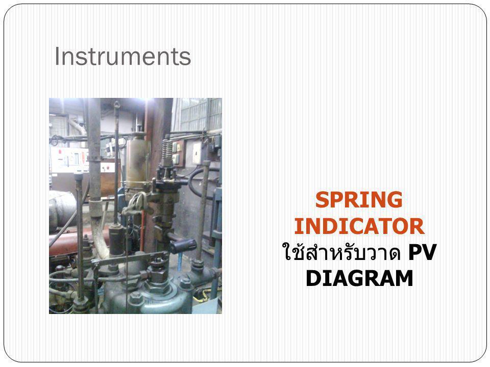Instruments SPRING INDICATOR ใช้สำหรับวาด PV DIAGRAM
