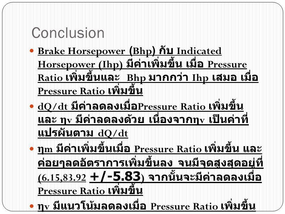 Conclusion Brake Horsepower (Bhp) กับ Indicated Horsepower (Ihp) มีค่าเพิ่มขึ้น เมื่อ Pressure Ratio เพิ่มขึ้นและ Bhp มากกว่า Ihp เสมอ เมื่อ Pressure