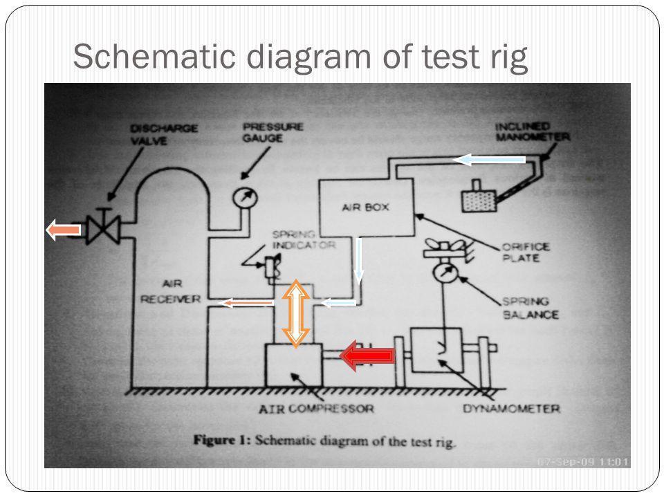 Schematic diagram of test rig