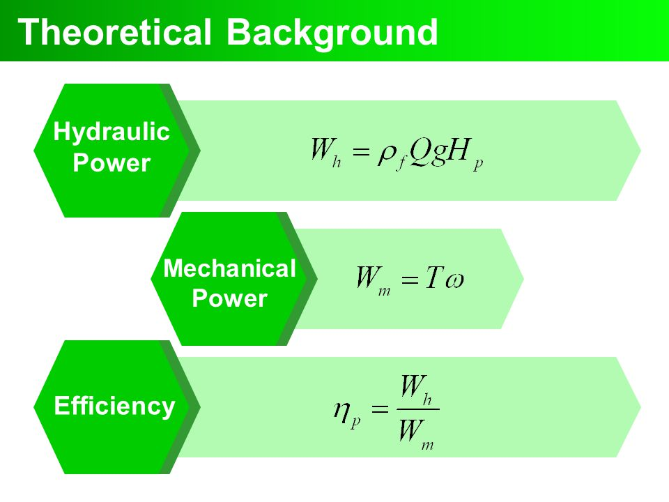 Theoretical Background Hydraulic Power Efficiency Mechanical Power
