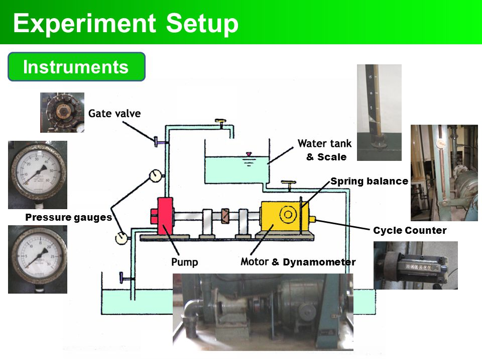 & Dynamometer Spring balance Cycle Counter & Scale Pressure gauges Experiment Setup Instruments