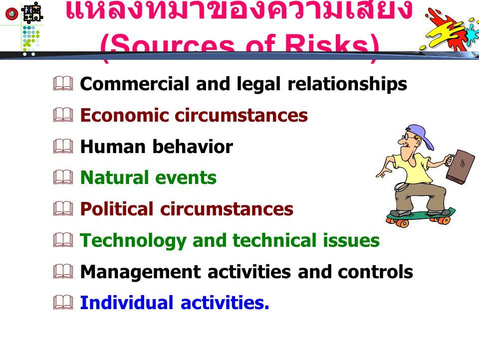แหล่งที่มาของความเสี่ยง (Sources of Risks)  Commercial and legal relationships  Economic circumstances  Human behavior  Natural events  Political