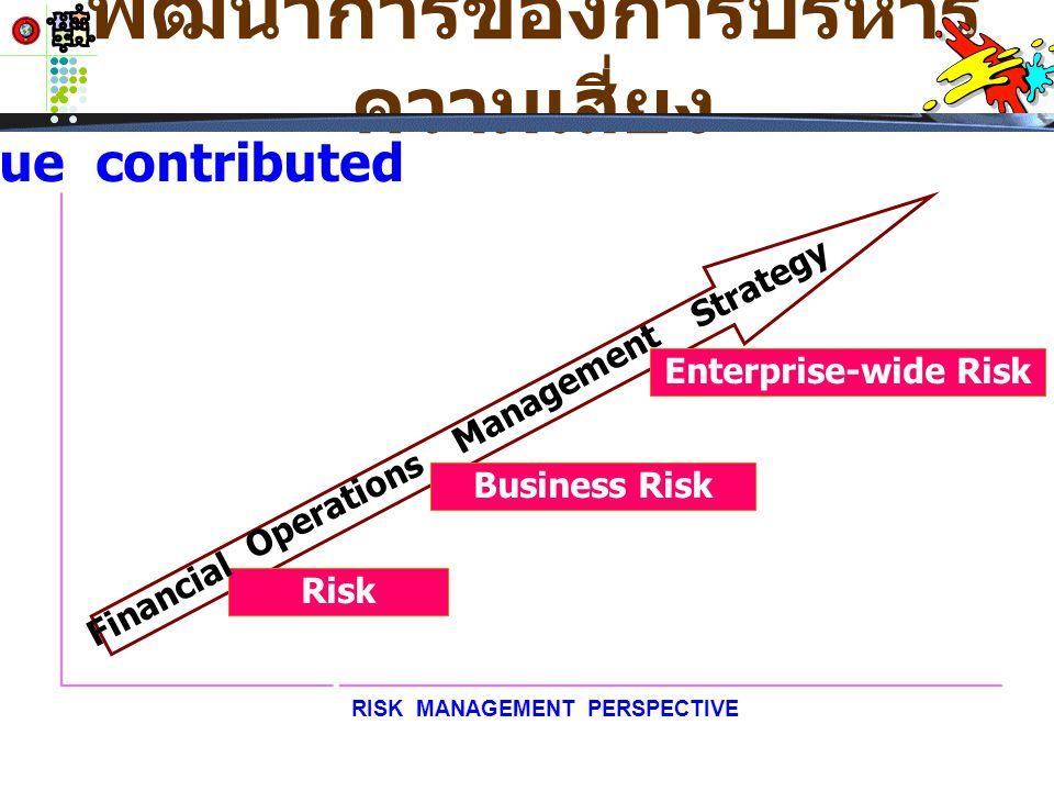 Business Risk Management Risk Managemen t RISK MANAGEMENT PERSPECTIVE พัฒนาการของการบริหาร ความเสี่ยง Value contributed Financial Operations Managemen