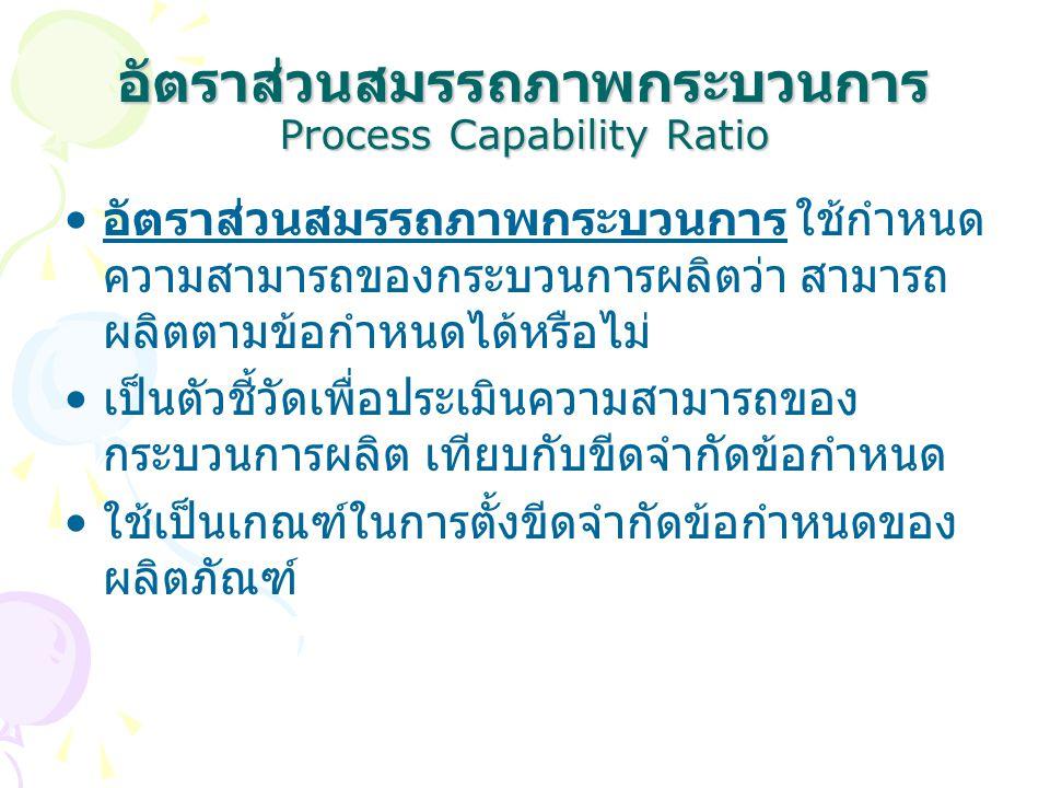 อัตราส่วนสมรรถภาพกระบวนการ Process Capability Ratio อัตราส่วนสมรรถภาพกระบวนการ ใช้กำหนด ความสามารถของกระบวนการผลิตว่า สามารถ ผลิตตามข้อกำหนดได้หรือไม่