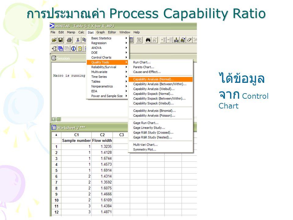 การประมาณค่า Process Capability Ratio ได้ข้อมูล จาก Control Chart