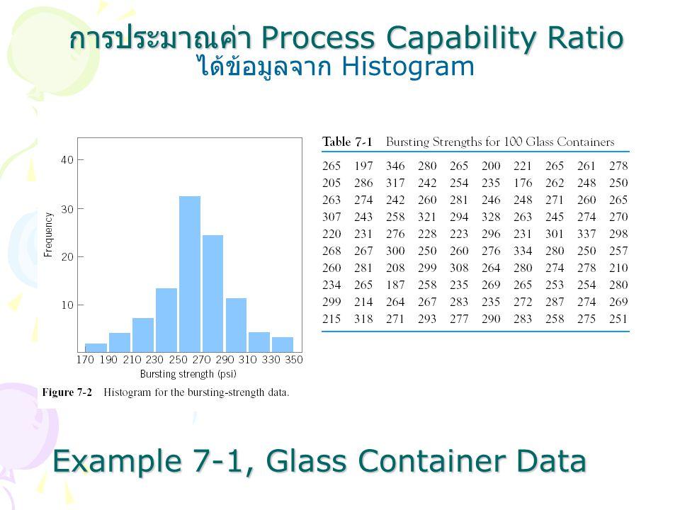 Example 7-1, Glass Container Data ได้ข้อมูลจาก Histogram การประมาณค่า Process Capability Ratio