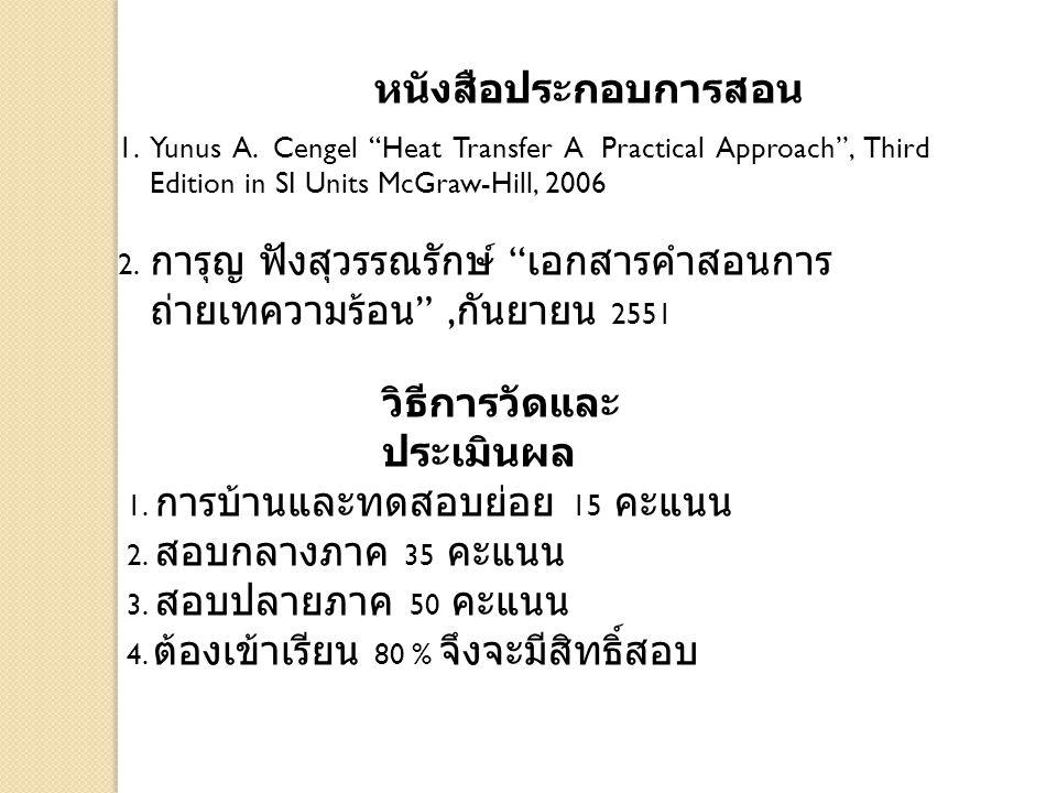 หนังสือประกอบการสอน 1.Yunus A.