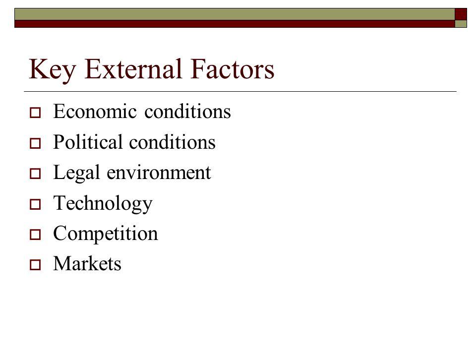 Key External Factors  Economic conditions  Political conditions  Legal environment  Technology  Competition  Markets