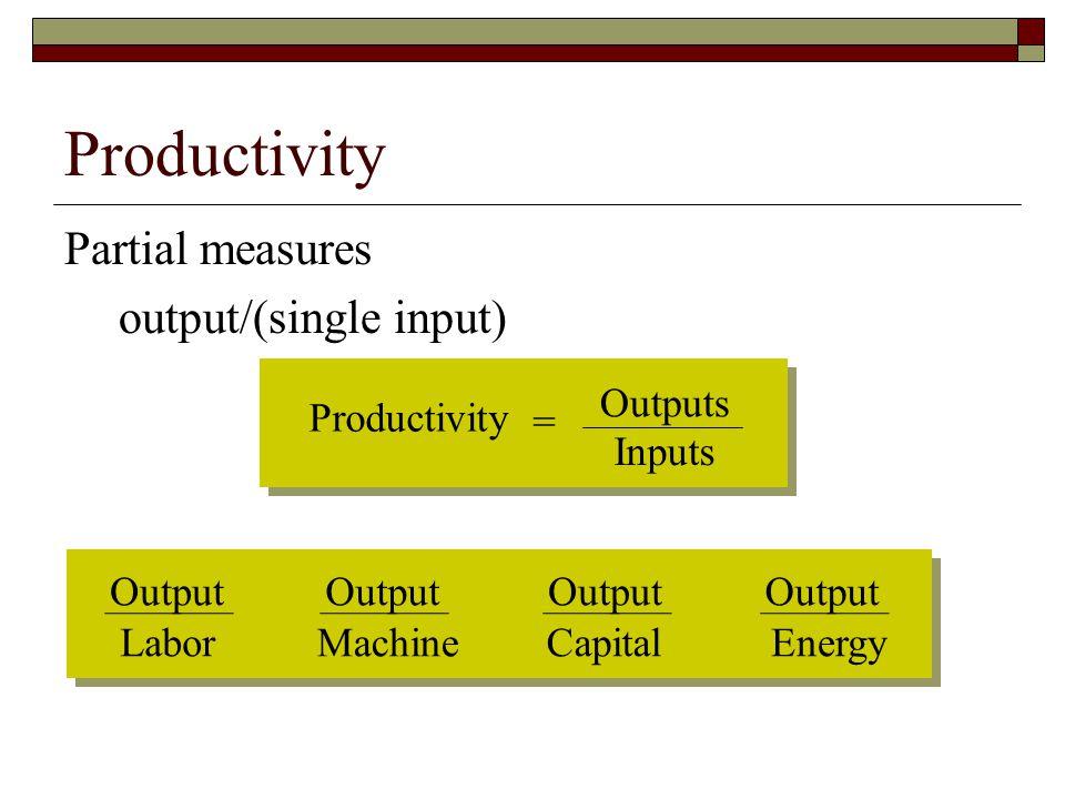 Productivity Partial measures output/(single input) Productivity = Outputs Inputs Energy Output Capital Machine Output Labor
