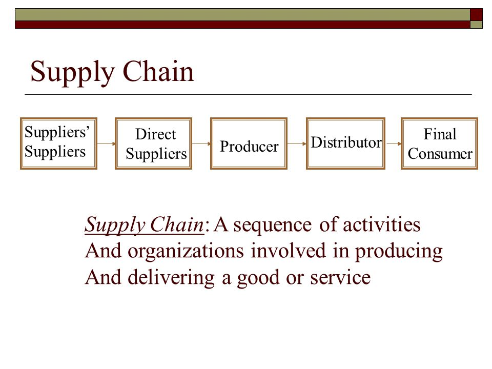 Supply Chain Suppliers' Suppliers Direct Suppliers Producer Distributor Final Consumer Supply Chain: A sequence of activities And organizations involved in producing And delivering a good or service