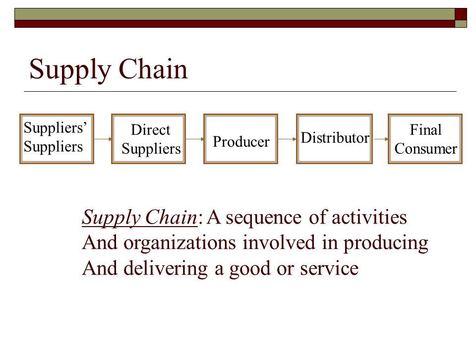 Example : MakeBuy Annual FC (Baht) 150,000none VC (Baht)6080 Annual volume (units) 12,000 One manager wants to decide to buy machine for making part of purchase from suppliers @ ผู้จัดการควรตัดสินใจอย่างไร @ จำนวนการผลิตจำนวนเท่าไรที่เป็นจุดตัดสินใจว่าควรจะซื้อหรือผลิตเอง