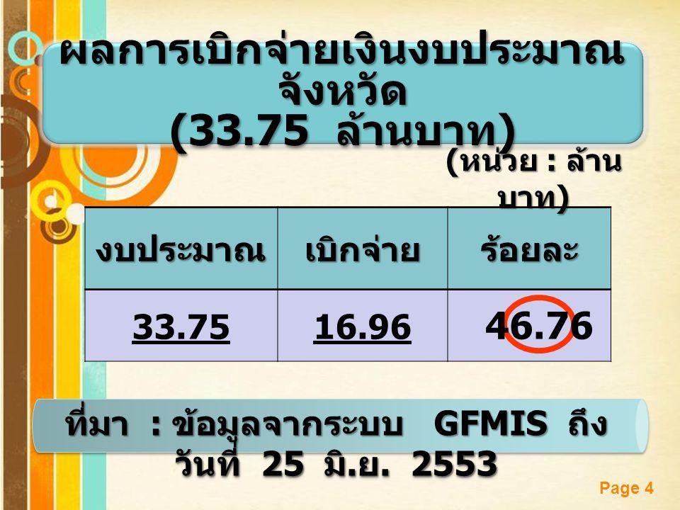 Page 4งบประมาณเบิกจ่ายร้อยละ 33.7516.96 ( หน่วย : ล้าน บาท ) ที่มา : ข้อมูลจากระบบ GFMIS ถึง วันที่ 25 มิ. ย. 2553 ผลการเบิกจ่ายเงินงบประมาณ จังหวัด (