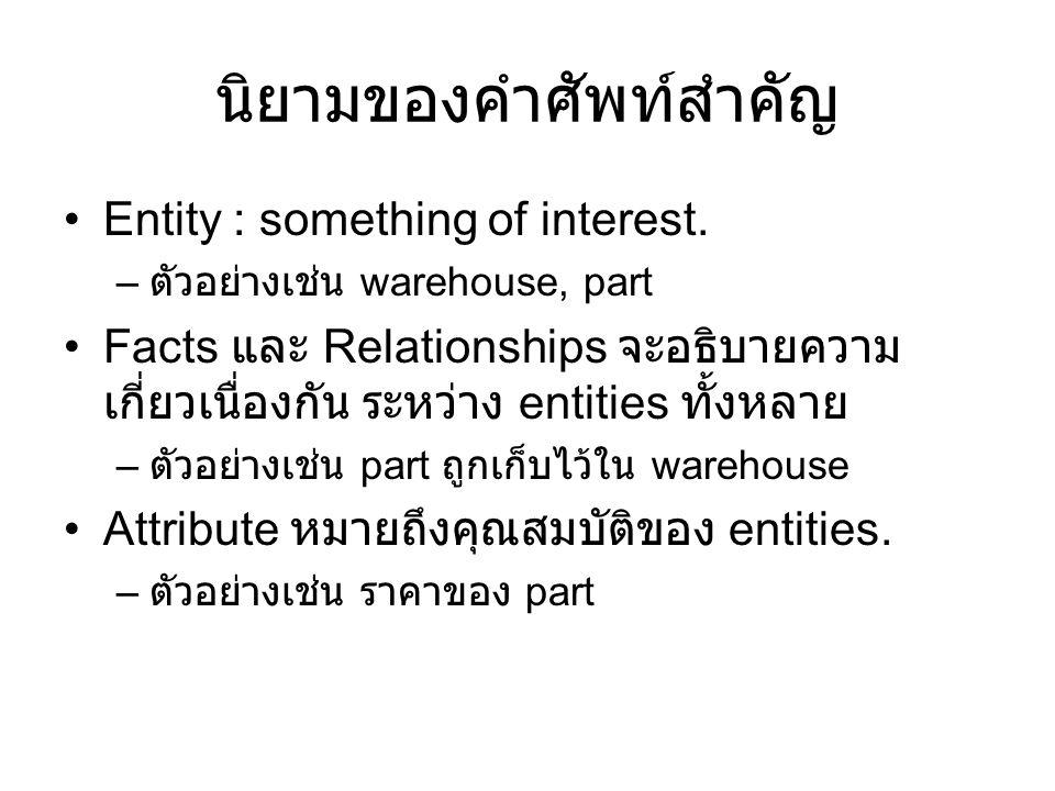นิยามของคำศัพท์สำคัญ Entity : something of interest.