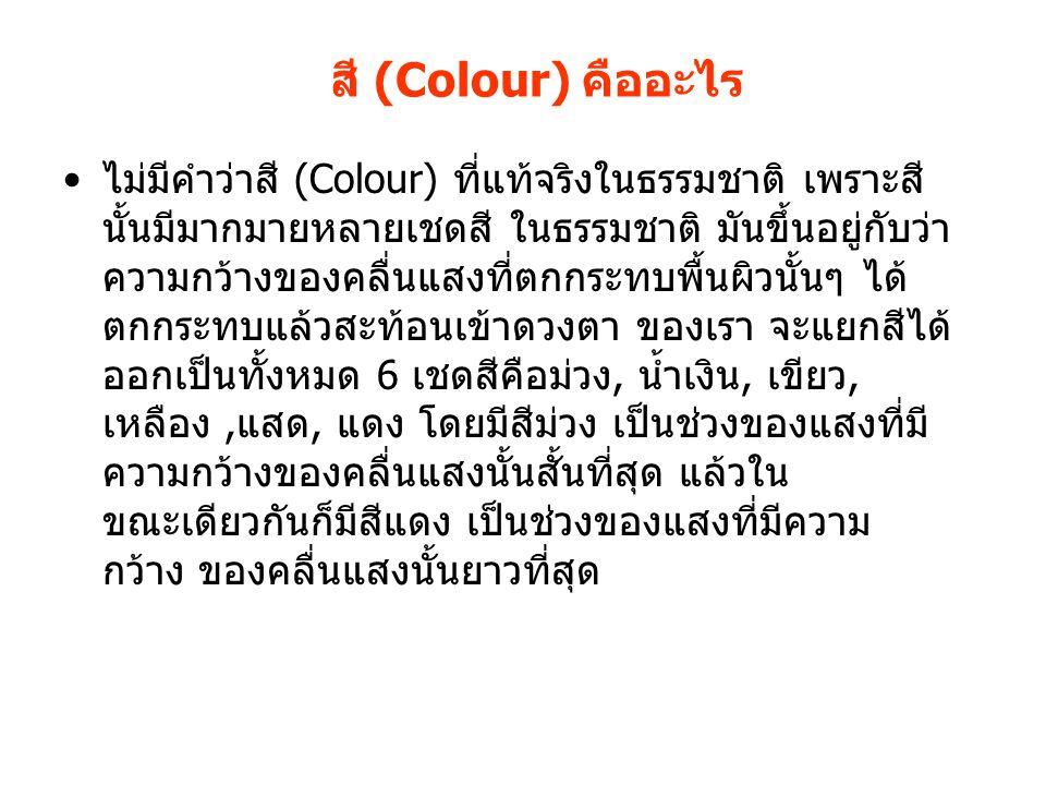สี (Colour) คืออะไร ไม่มีคำว่าสี (Colour) ที่แท้จริงในธรรมชาติ เพราะสี นั้นมีมากมายหลายเชดสี ในธรรมชาติ มันขึ้นอยู่กับว่า ความกว้างของคลื่นแสงที่ตกกระ
