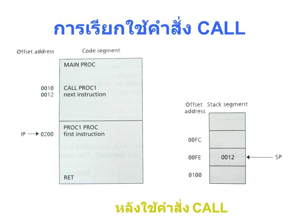 การเรียกใช้คำสั่ง CALL หลังใช้คำสั่ง CALL
