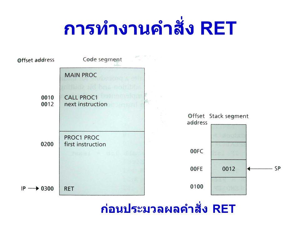 การทำงานคำสั่ง RET ก่อนประมวลผลคำสั่ง RET