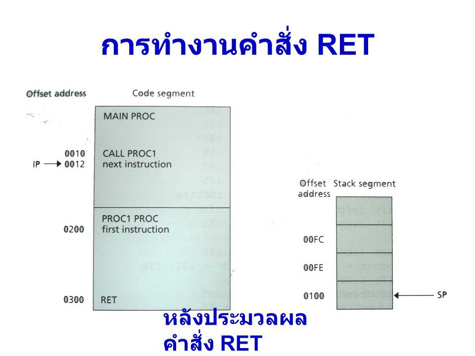 การทำงานคำสั่ง RET หลังประมวลผล คำสั่ง RET