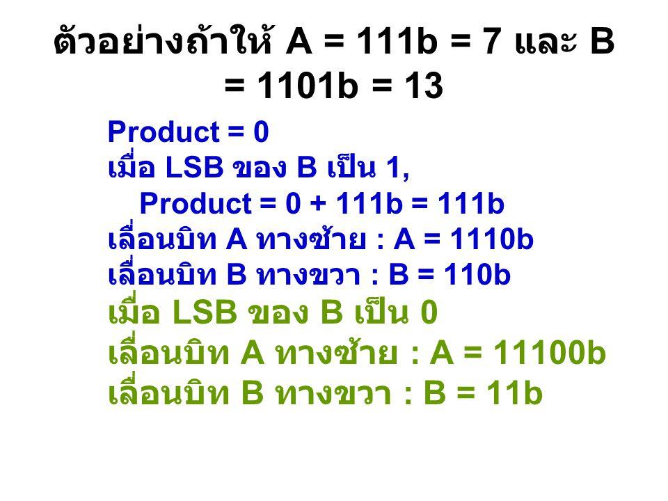 ตัวอย่างถ้าให้ A = 111b = 7 และ B = 1101b = 13 Product = 0 เมื่อ LSB ของ B เป็น 1, Product = 0 + 111b = 111b เลื่อนบิท A ทางซ้าย : A = 1110b เลื่อนบิท