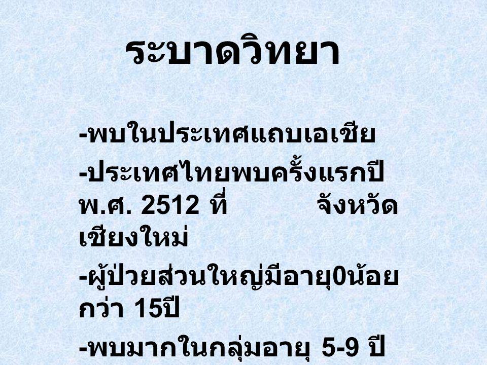 ระบาดวิทยา - พบในประเทศแถบเอเชีย - ประเทศไทยพบครั้งแรกปี พ.