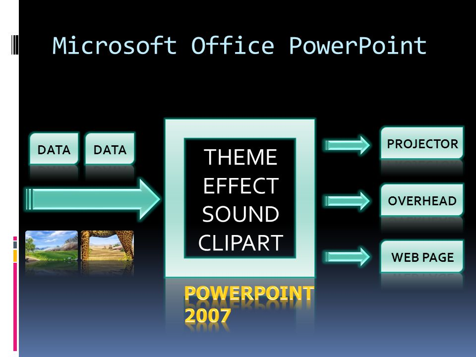 Microsoft Office PowerPoint THEME EFFECT SOUND CLIPART