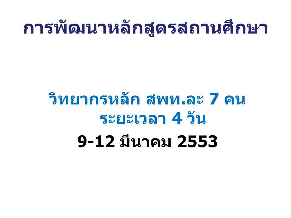 การพัฒนาหลักสูตรสถานศึกษา วิทยากรหลัก สพท.ละ 7 คน ระยะเวลา 4 วัน 9-12 มีนาคม 2553