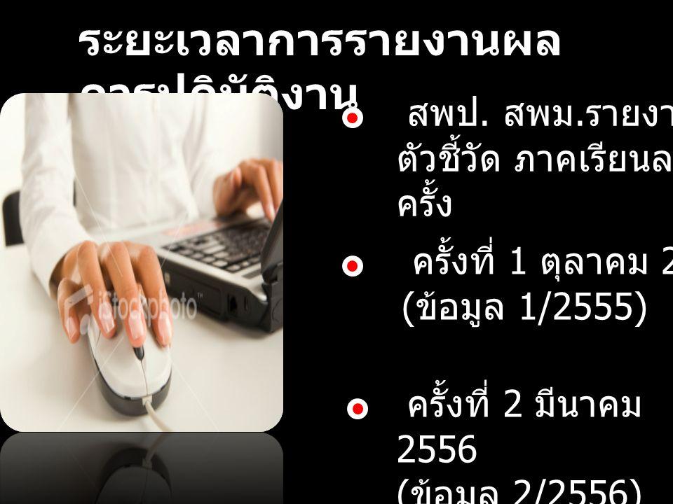 ระยะเวลาการรายงานผล การปฎิบัติงาน สพป. สพม. รายงานตาม ตัวชี้วัด ภาคเรียนละ 2 ครั้ง ครั้งที่ 1 ตุลาคม 2555 ( ข้อมูล 1/2555) ครั้งที่ 2 มีนาคม 2556 ( ข้