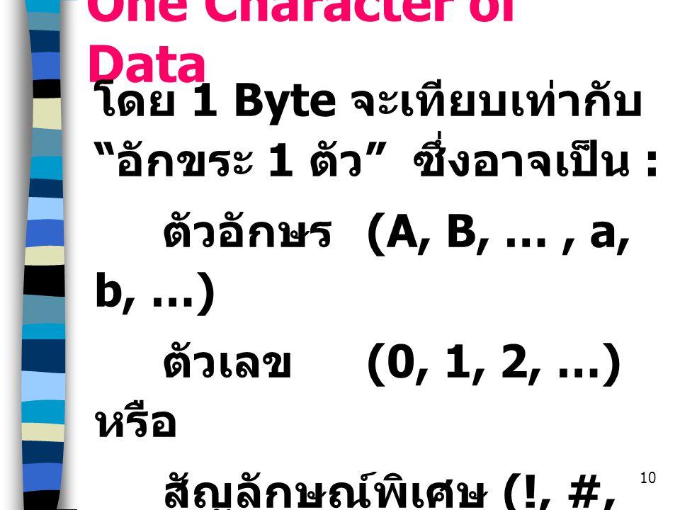 9 Byte 8 Bits = 1 Byte (1 อักขระ ) เช่น 0100 0001 = A 0100 0010 = B 00000111