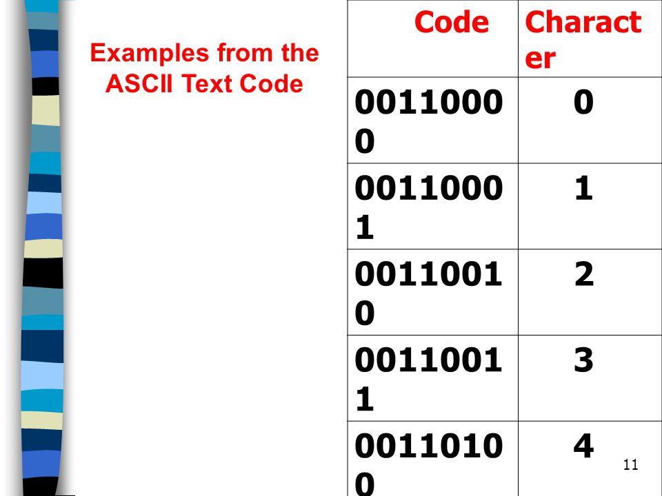 10 One Character of Data โดย 1 Byte จะเทียบเท่ากับ อักขระ 1 ตัว ซึ่งอาจเป็น : ตัวอักษร (A, B, …, a, b, …) ตัวเลข (0, 1, 2, …) หรือ สัญลักษณ์พิเศษ (!, #, @, *, …)