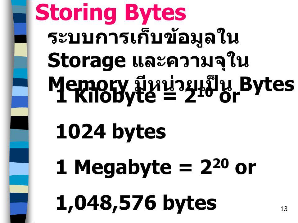 12 รหัสข้อมูล (Coding Schemes) Extended Binary Coded Decimal Interchange Code (EBCDIC: เอบ - ซี - ดิก ) – แทนสัญลักษณ์ได้ 256 ใช้ ในเครื่องคอมพิวเตอร์ขนาด ใหญ่ American Standard Codes for Information Interchange (ASCII) - เครื่องคอมพิวเตอร์ PC Unicode เป็น 16 bit ต่อ 1 Byte แทนสัญลักษณ์ได้ 65536