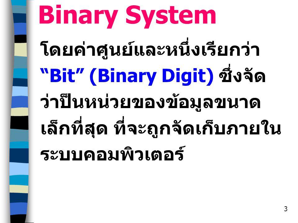 2 การเก็บข้อมูลในระบบ คอมพิวเตอร์ ระบบคอมพิวเตอร์มี กรรมวิธีในการเก็บและใช้ ข้อมูลในรูปของศูนย์และ หนึ่ง โดยลักษณะดังกล่าว เรียกว่า Binary System
