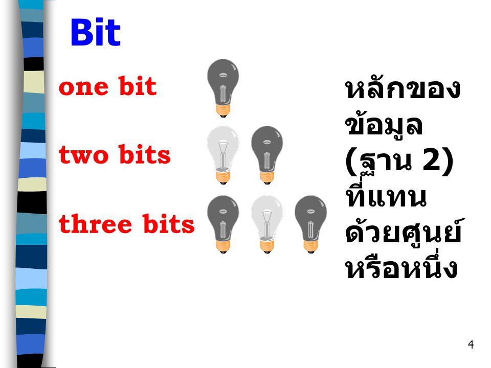 3 Binary System โดยค่าศูนย์และหนึ่งเรียกว่า Bit (Binary Digit) ซึ่งจัด ว่าป็นหน่วยของข้อมูลขนาด เล็กที่สุด ที่จะถูกจัดเก็บภายใน ระบบคอมพิวเตอร์