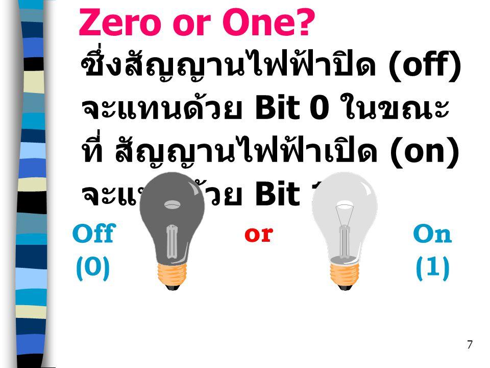 6 Off/On Switches ด้วยเหตุนี้ข้อมูลที่จัดเก็บใน ระบบคอมพิวเตอร์จึงถูก แสดงออกมาในรูปของ สัญญานไฟฟ้าเปิด (on) หรือปิด (off) offon or