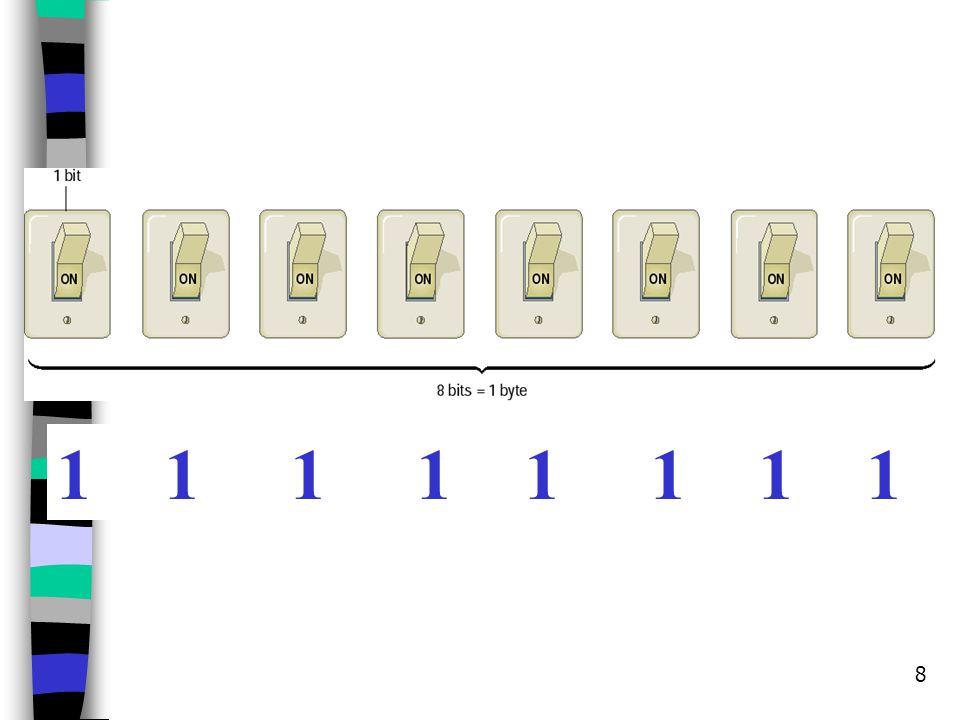 18 หลักการแปลงเลขฐาน 2 เป็น ฐาน 10 แบบฝึกหัด 1111 2 10101 2 101110 2