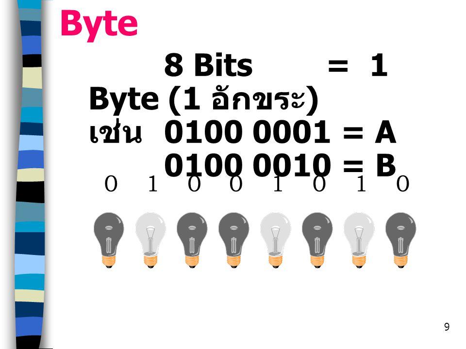19 หลักการแปลงเลขฐาน 10 เป็น ฐาน 2 การใช้หลักการหารสั้น Ex. 12 เท่ากับเท่าไหร่ใน เลขฐาน 2