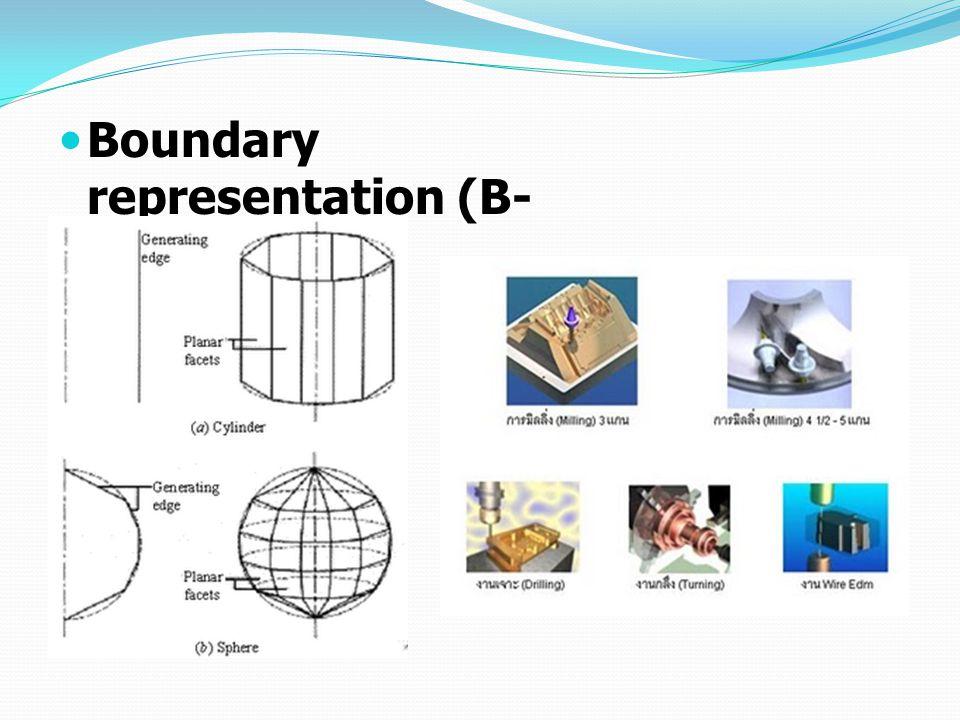 Boundary representation (B- Rep)