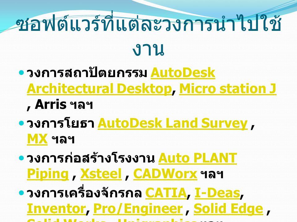 ซอฟต์แวร์ที่แต่ละวงการนำไปใช้ งาน วงการสถาปัตยกรรม AutoDesk Architectural Desktop, Micro station J, Arris ฯลฯAutoDesk Architectural DesktopMicro stati